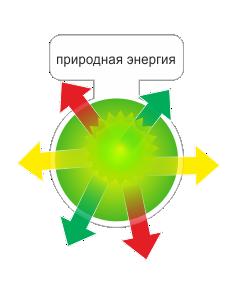 природная энергия.png