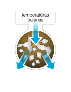 Temperaturas%20balanss.png
