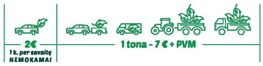 Transportai%20NUO%20SPALIO.png