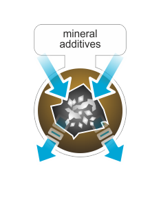 mineral additives.png